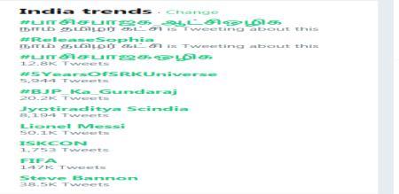tweeter trend