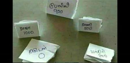 thirudan police game