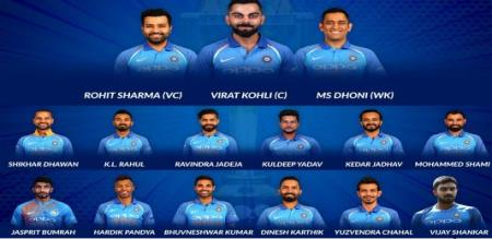 world cup Indian team squad may be changed